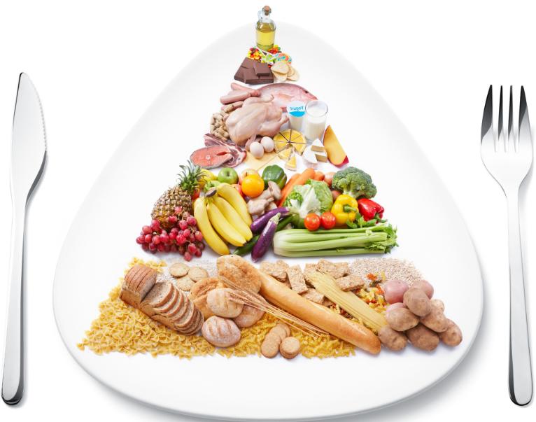 сбалансированное питание меню на неделю